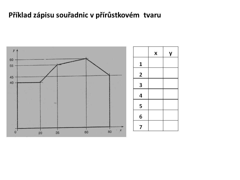 Příklad zápisu souřadnic v přírůstkovém tvaru
