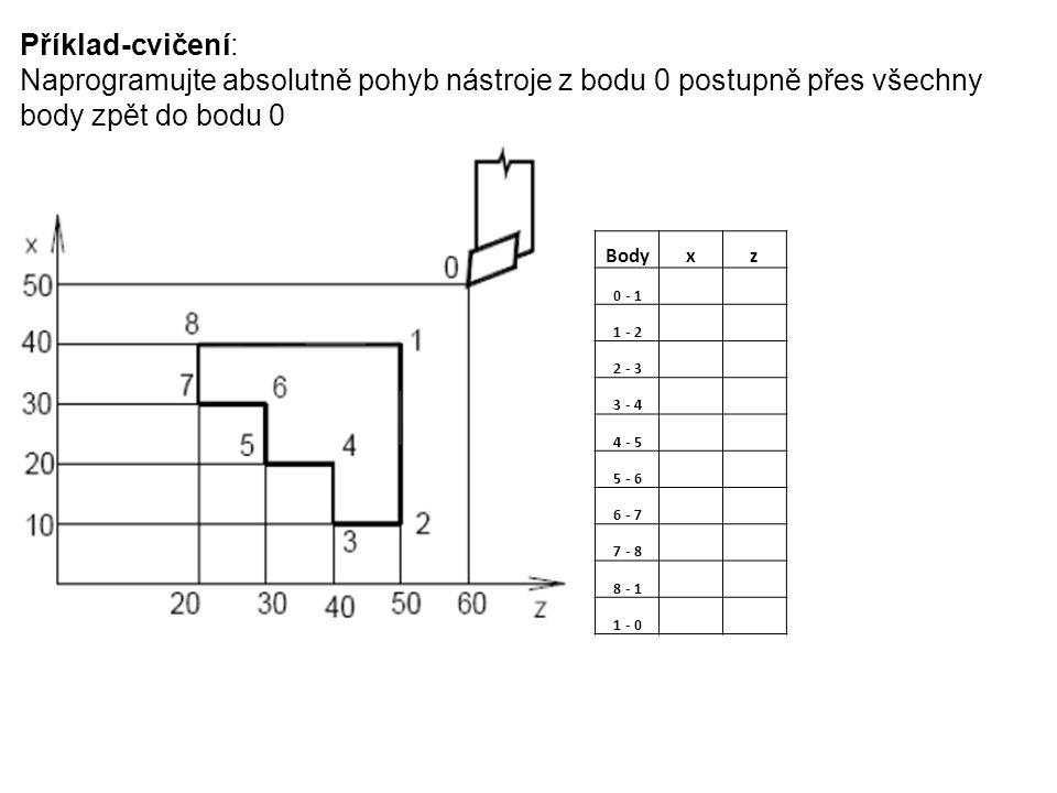 Příklad-cvičení: Naprogramujte absolutně pohyb nástroje z bodu 0 postupně přes všechny body zpět do bodu 0 Bodyxz 0 - 1 1 - 2 2 - 3 3 - 4 4 - 5 5 - 6
