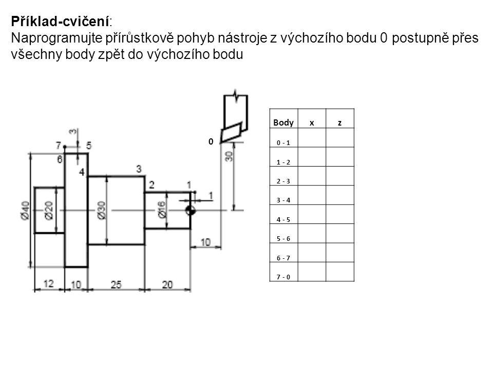 Příklad-cvičení: Naprogramujte přírůstkově pohyb nástroje z výchozího bodu 0 postupně přes všechny body zpět do výchozího bodu Bodyxz 0 - 1 1 - 2 2 -