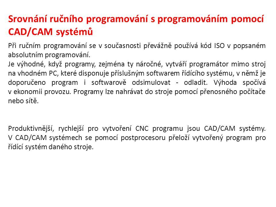 Při ručním programování se v současnosti převážně používá kód ISO v popsaném absolutním programování. Je výhodné, když programy, zejména ty náročné, v