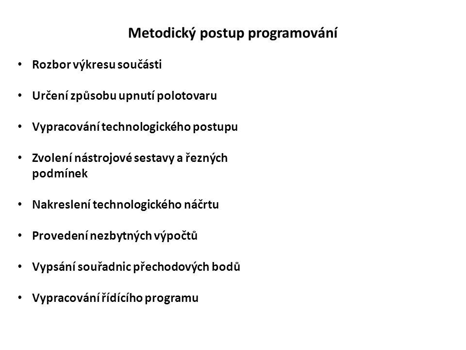 Metodický postup programování Rozbor výkresu součásti Určení způsobu upnutí polotovaru Vypracování technologického postupu Zvolení nástrojové sestavy