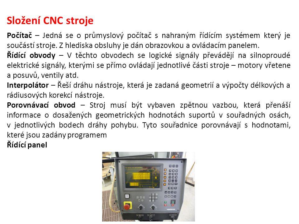 Složení CNC stroje Počítač – Jedná se o průmyslový počítač s nahraným řídícím systémem který je součástí stroje. Z hlediska obsluhy je dán obrazovkou