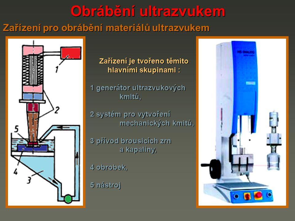 Obrábění ultrazvukem Nástroje pro obrábění ultrazvukem Nástroje se vyrábějí z konstrukční oceli, korozivzdorné oceli, mědi nebo mosazi.