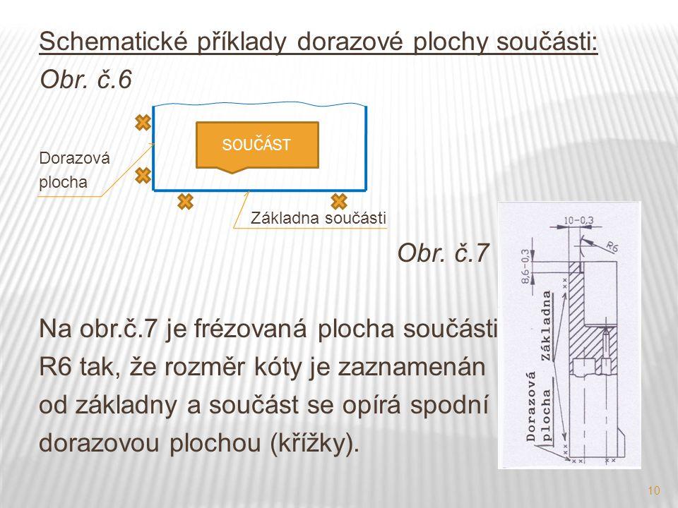 10 Schematické příklady dorazové plochy součásti: Obr. č.6 Dorazová plocha Základna součásti Obr. č.7 Na obr.č.7 je frézovaná plocha součásti R6 tak,