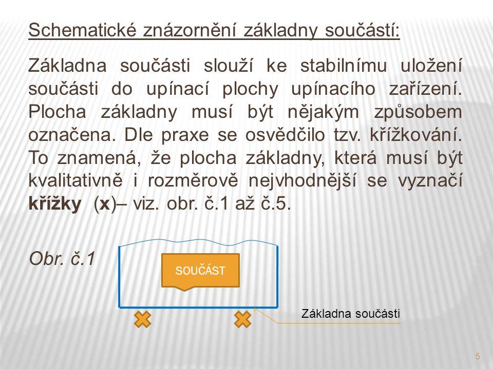 6 Schematické znázornění základny součástí: Obr.