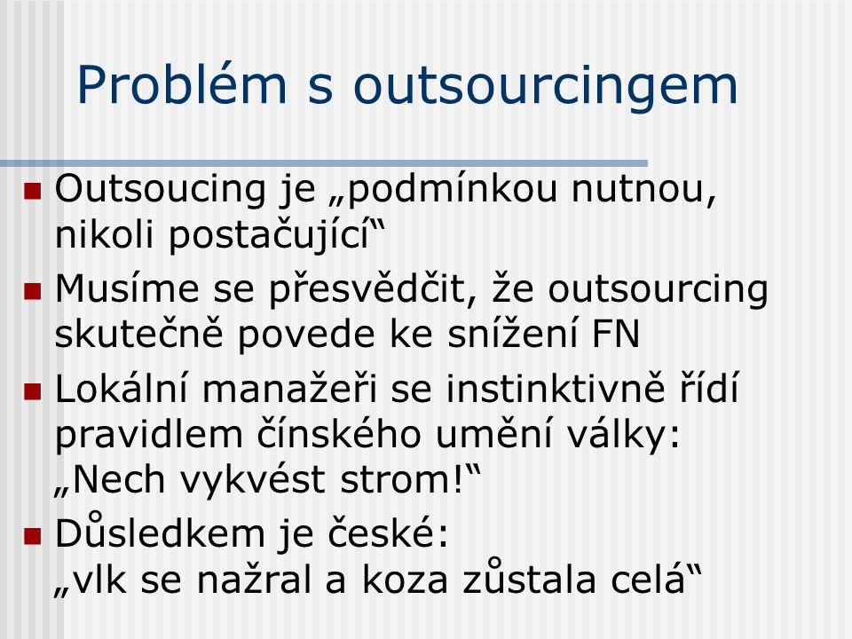 """Problém s outsourcingem Outsoucing je """"podmínkou nutnou, nikoli postačující Musíme se přesvědčit, že outsourcing skutečně povede ke snížení FN Lokální manažeři se instinktivně řídí pravidlem čínského umění války: """"Nech vykvést strom! Důsledkem je české: """"vlk se nažral a koza zůstala celá"""