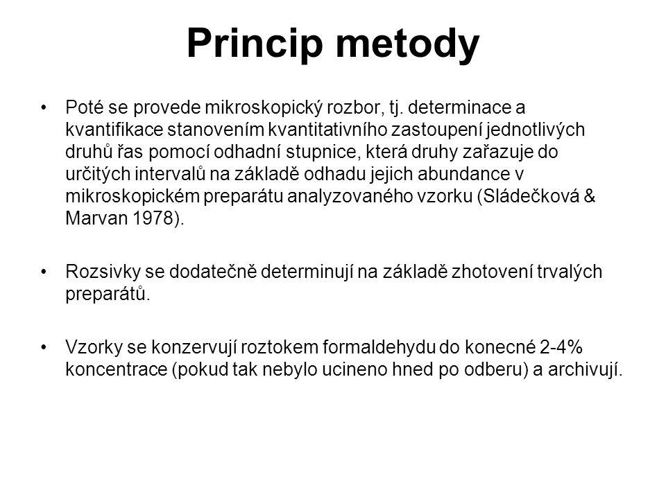 Princip metody Poté se provede mikroskopický rozbor, tj. determinace a kvantifikace stanovením kvantitativního zastoupení jednotlivých druhů řas pomoc