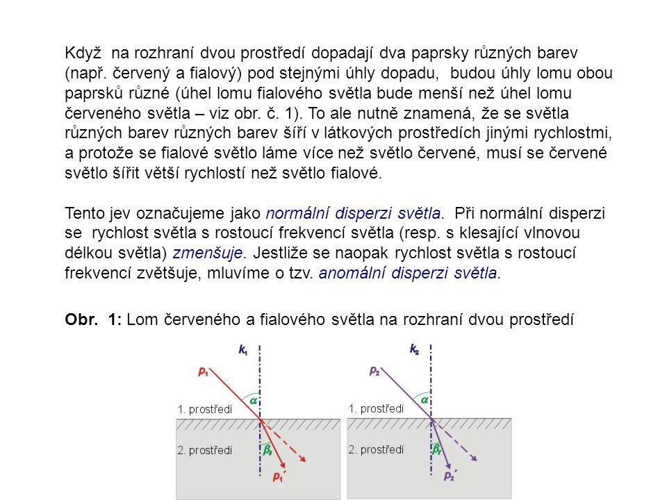 Když na rozhraní dvou prostředí dopadají dva paprsky různých barev (např. červený a fialový) pod stejnými úhly dopadu, budou úhly lomu obou paprsků rů
