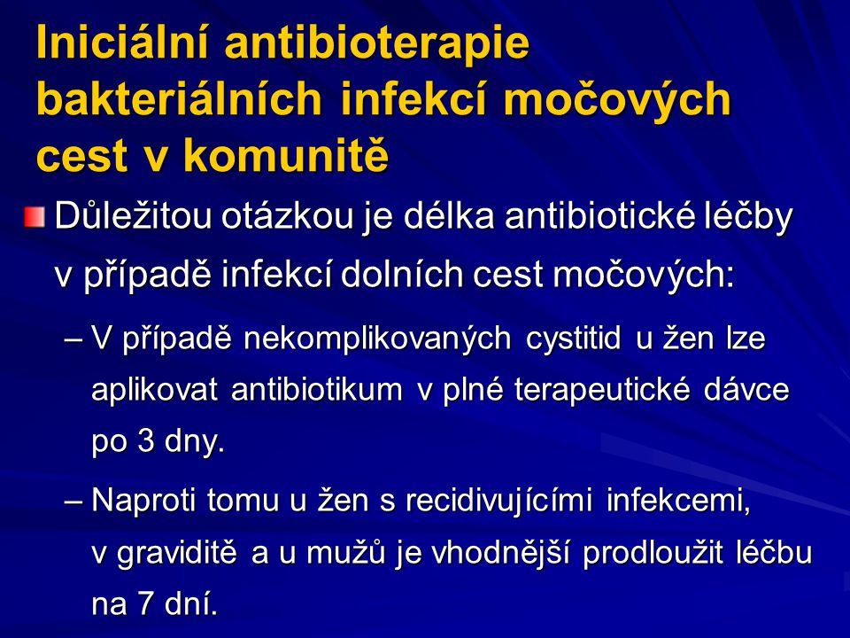 Iniciální antibioterapie bakteriálních infekcí močových cest v komunitě Důležitou otázkou je délka antibiotické léčby v případě infekcí dolních cest m
