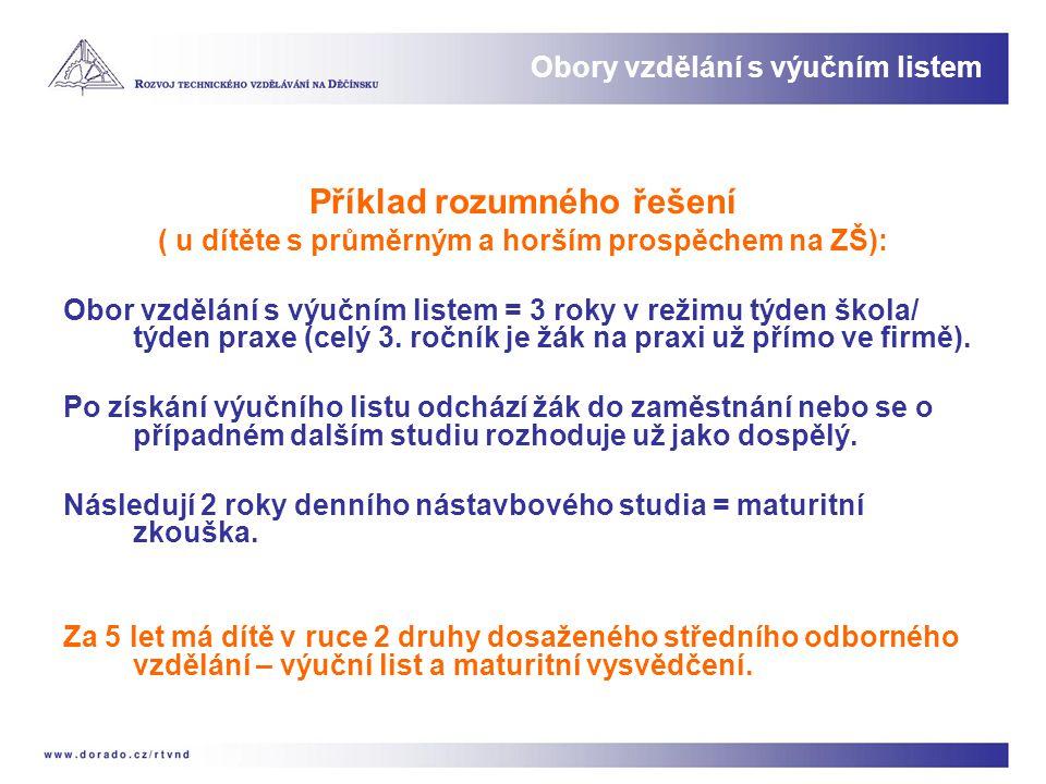 Příklad rozumného řešení ( u dítěte s průměrným a horším prospěchem na ZŠ): Obor vzdělání s výučním listem = 3 roky v režimu týden škola/ týden praxe