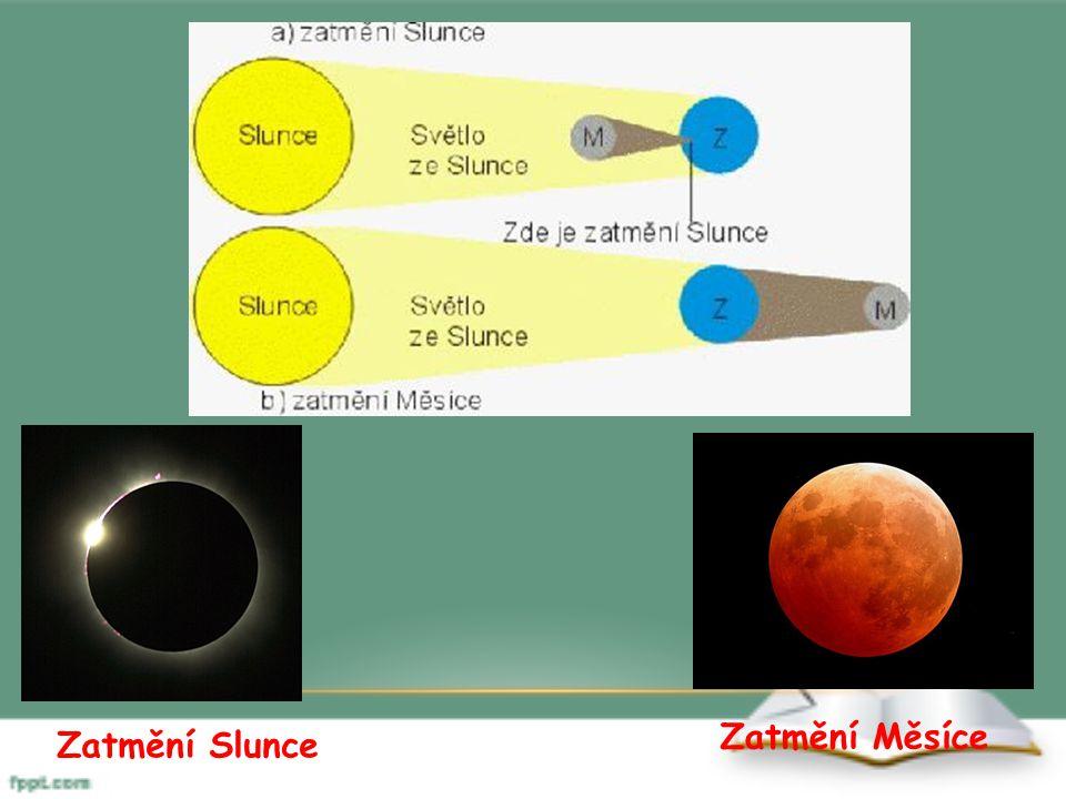 Zatmění Slunce Zatmění Měsíce