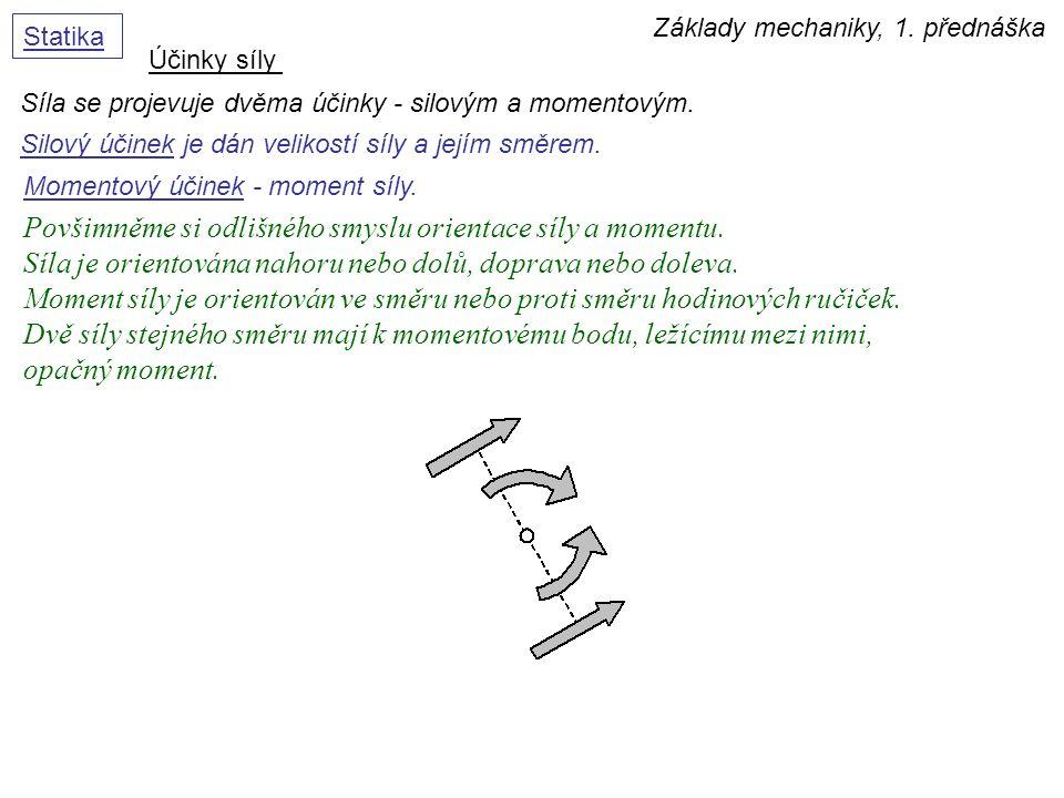 Základy mechaniky, 1. přednáška Statika Účinky síly Síla se projevuje dvěma účinky - silovým a momentovým. Momentový účinek - moment síly. Silový účin