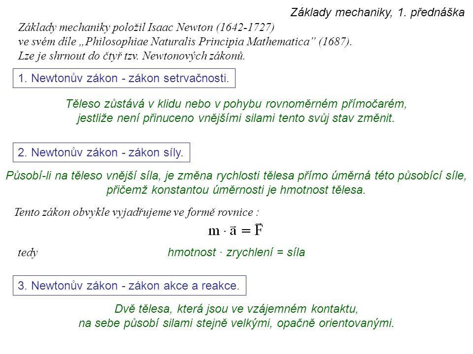 Základy mechaniky, 1. přednáška 1. Newtonův zákon - zákon setrvačnosti. Těleso zůstává v klidu nebo v pohybu rovnoměrném přímočarém, jestliže není při