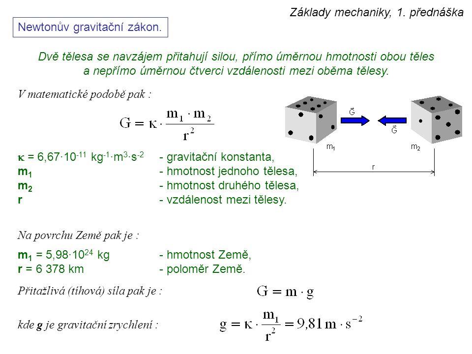 Základy mechaniky, 1. přednáška Newtonův gravitační zákon. Dvě tělesa se navzájem přitahují silou, přímo úměrnou hmotnosti obou těles a nepřímo úměrno