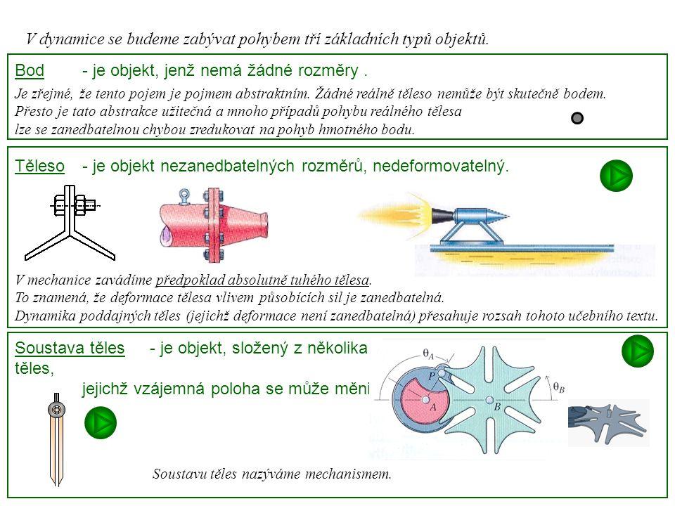 Dynamika I, 1. přednáška V dynamice se budeme zabývat pohybem tří základních typů objektů. Je zřejmé, že tento pojem je pojmem abstraktním. Žádné reál