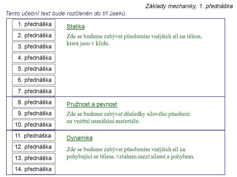 Základy mechaniky, 1. přednáška Tento učební text bude rozčleněn do tří úseků. 14. přednáška 10. přednáška 11. přednáška 12. přednáška 13. přednáška 1