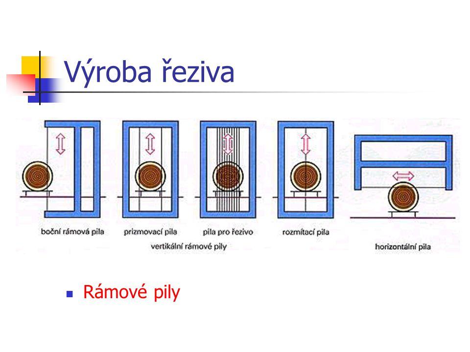 Výroba řeziva Vertikální neboli svislá rámová pila se používá nejčastěji na jehličnany – viz obrázek na následující straně.