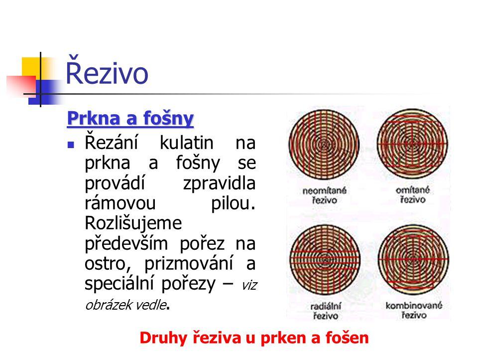 Řezivo Hranoly a hranolky Při řezání výřezů pilařskými stroji na hranoly a hranolky rozlišujeme různé druhy řezání – viz obrázek vedle.