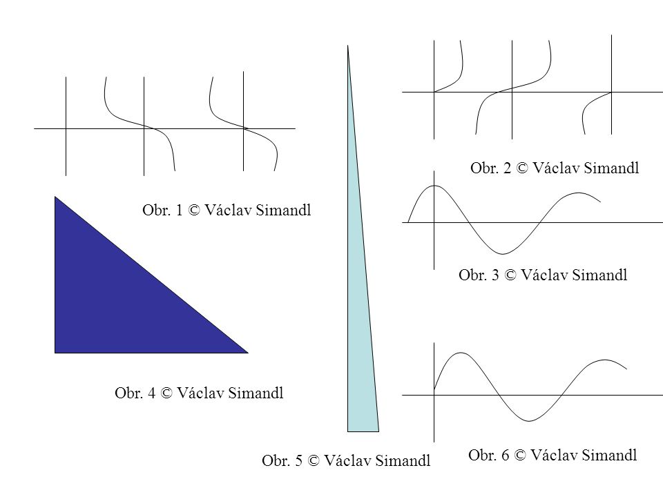 Pravoúhlý trojúhelník B přepona β c odvěsny a. α C A b Obr. 7 © Václav Simandl