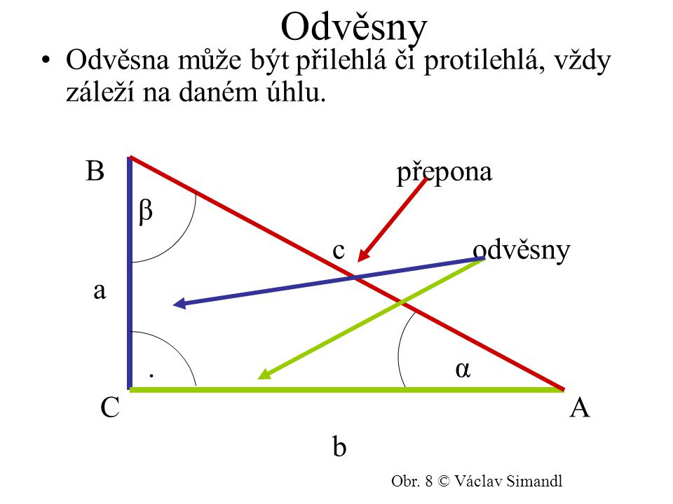 Odvěsny Odvěsna může být přilehlá či protilehlá, vždy záleží na daném úhlu. B přepona β c odvěsny a. α C A b Obr. 8 © Václav Simandl