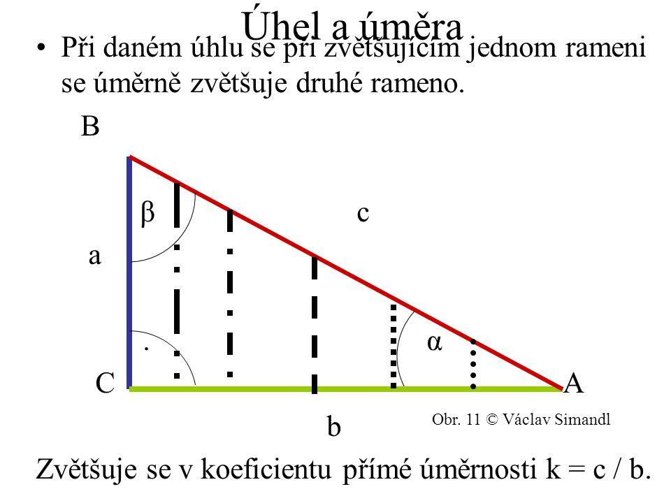 Úhel a úměra Při daném úhlu se při zvětšujícím jednom rameni se úměrně zvětšuje druhé rameno. B β c a. α C A b Zvětšuje se v koeficientu přímé úměrnos