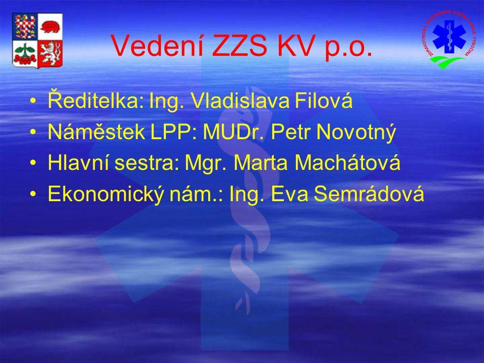 Vedení ZZS KV p.o.Ředitelka: Ing. Vladislava Filová Náměstek LPP: MUDr.