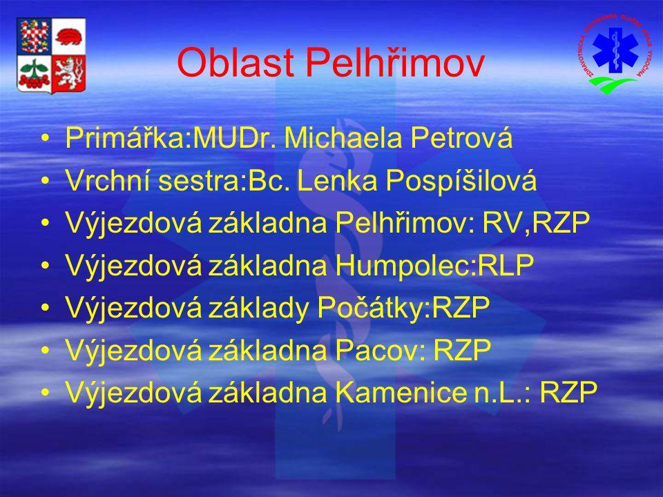 Oblast Pelhřimov Primářka:MUDr.Michaela Petrová Vrchní sestra:Bc.
