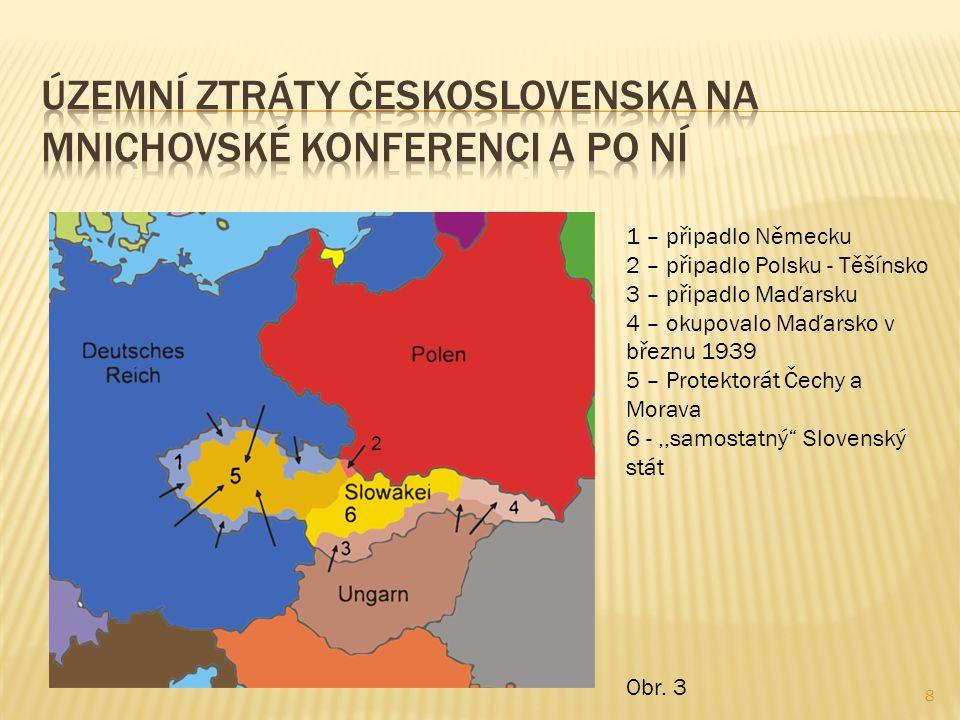 8 1 – připadlo Německu 2 – připadlo Polsku - Těšínsko 3 – připadlo Maďarsku 4 – okupovalo Maďarsko v březnu 1939 5 – Protektorát Čechy a Morava 6 -,,samostatný Slovenský stát Obr.