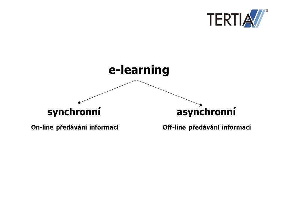 e-learning synchronníasynchronní On-line předávání informacíOff-line předávání informací