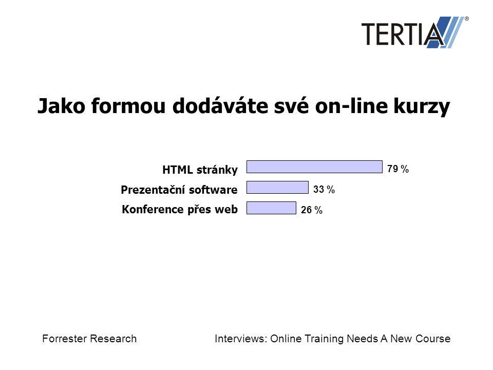 Jako formou dodáváte své on-line kurzy HTML stránky Prezentační software Konference přes web 79 % 33 % 26 % Forrester Research Interviews: Online Trai