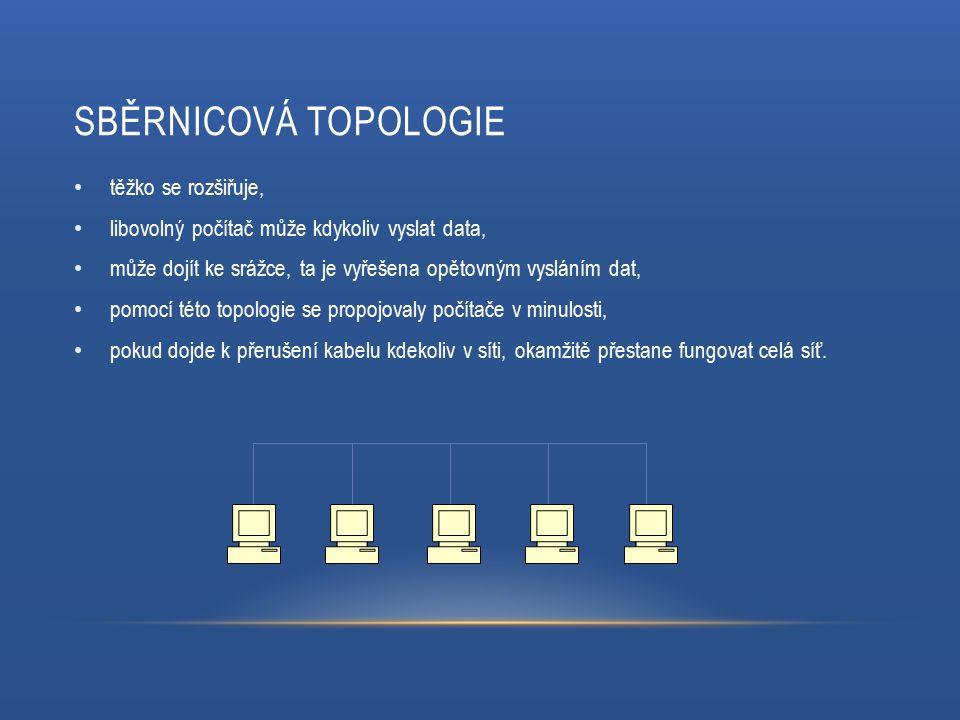 TOPOLOGIE HVĚZDA pomocí této topologie se v současnosti propojují počítače v lokálních sítích, jsou snadno rozšiřitelné, jejich výstavba je relativně nákladná, ke každému počítači se musí vést od switche kabel, počítače jsou propojeny pomocí switche, pokud ten se porouchá, nefunguje celá počítačová síť, počítače mohou stejně jako u sběrnicové topologie vysílat data kdykoliv, ke srážce již nedochází díky switchi, který je organizuje přenos tak, aby ke srážkám nedocházelo.