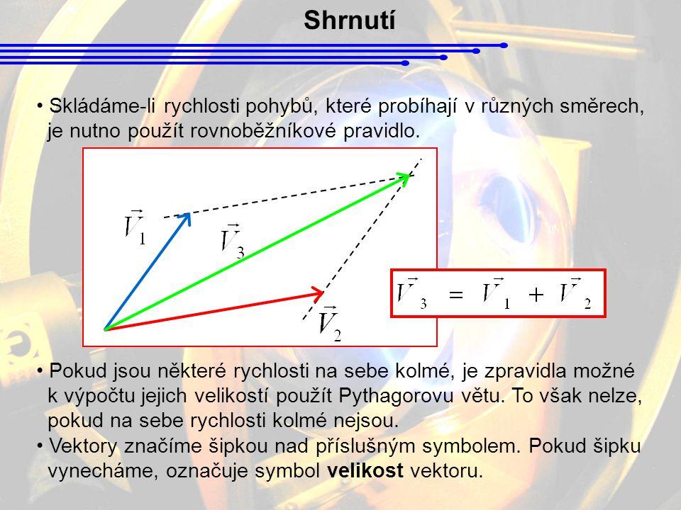 Shrnutí Skládáme-li rychlosti pohybů, které probíhají v různých směrech, je nutno použít rovnoběžníkové pravidlo.