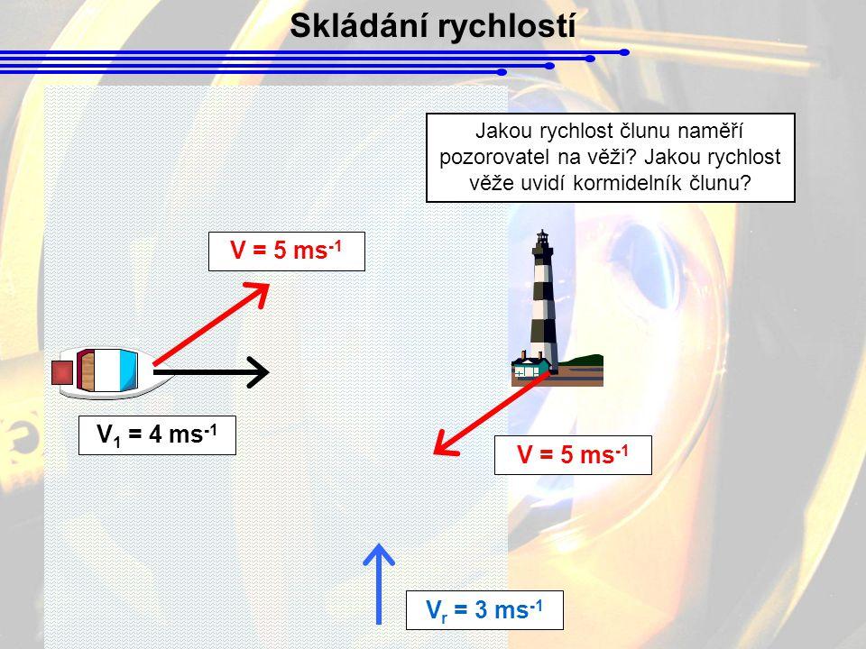 Skládání rychlostí V r = 3 ms -1 V 1 = 4 ms -1 V = 5 ms -1 Jakou rychlost člunu naměří pozorovatel na věži.