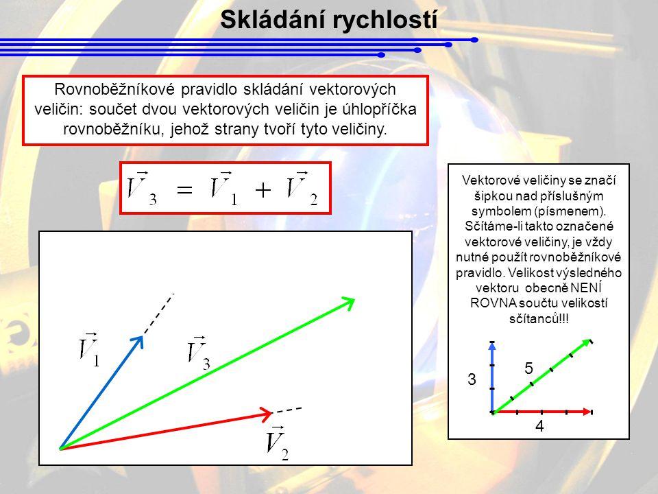 Skládání rychlostí Rovnoběžníkové pravidlo skládání vektorových veličin: součet dvou vektorových veličin je úhlopříčka rovnoběžníku, jehož strany tvoří tyto veličiny.