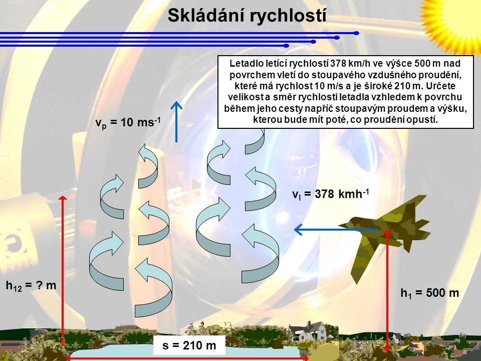 Skládání rychlostí h 1 = 500 m s = 210 m h 12 = .
