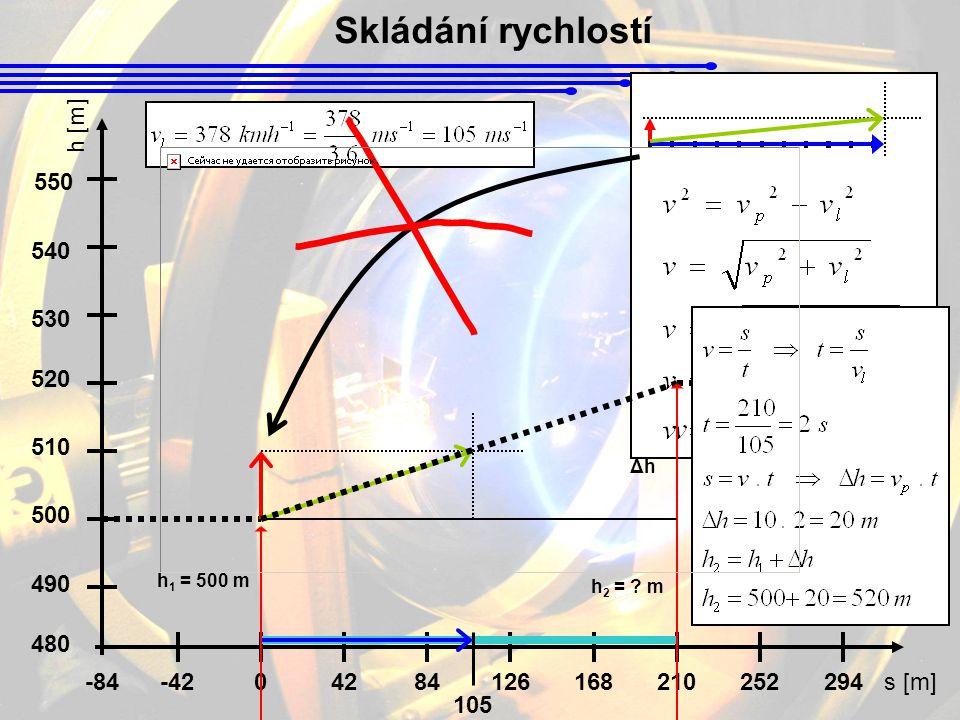 Skládání rychlostí h [m] -4204284126168210252 490 500 510 520 294 530 540 -84s [m] 550 105 h 1 = 500 m h 2 = .