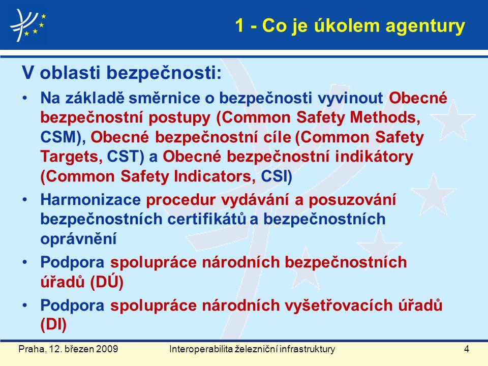 Praha, 12. březen 20094 V oblasti bezpečnosti: Na základě směrnice o bezpečnosti vyvinout Obecné bezpečnostní postupy (Common Safety Methods, CSM), Ob