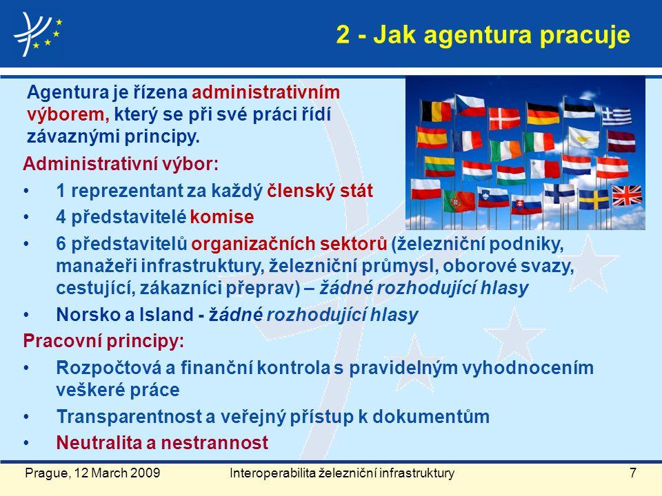 Administrativní výbor: 1 reprezentant za každý členský stát 4 představitelé komise 6 představitelů organizačních sektorů (železniční podniky, manažeři