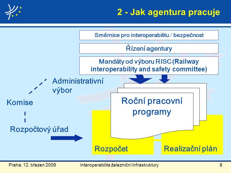 2 - Jak agentura pracuje Realizační plán Rozpočet Směrnice pro interoperabilitu / bezpečnost Řízení agentury Roční pracovní programy Komise Administra