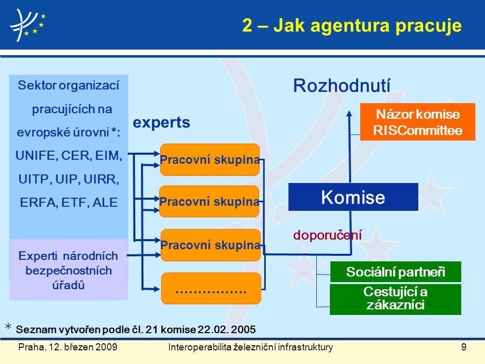 Praha, 12.březen 200910 1. Co je úkolem agentury.