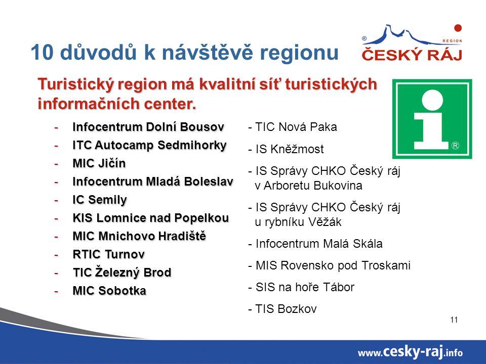 11 10 důvodů k návštěvě regionu -Infocentrum Dolní Bousov -ITC Autocamp Sedmihorky -MIC Jičín -Infocentrum Mladá Boleslav -IC Semily -KIS Lomnice nad