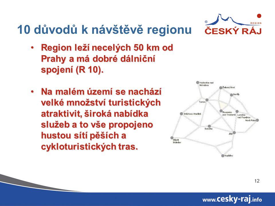 12 10 důvodů k návštěvě regionu Region leží necelých 50 km od Prahy a má dobré dálniční spojení (R 10).Region leží necelých 50 km od Prahy a má dobré