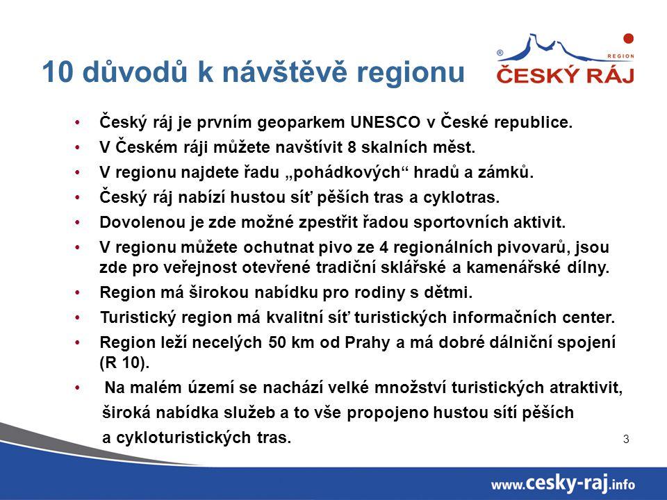 3 10 důvodů k návštěvě regionu Český ráj je prvním geoparkem UNESCO v České republice. V Českém ráji můžete navštívit 8 skalních měst. V regionu najde