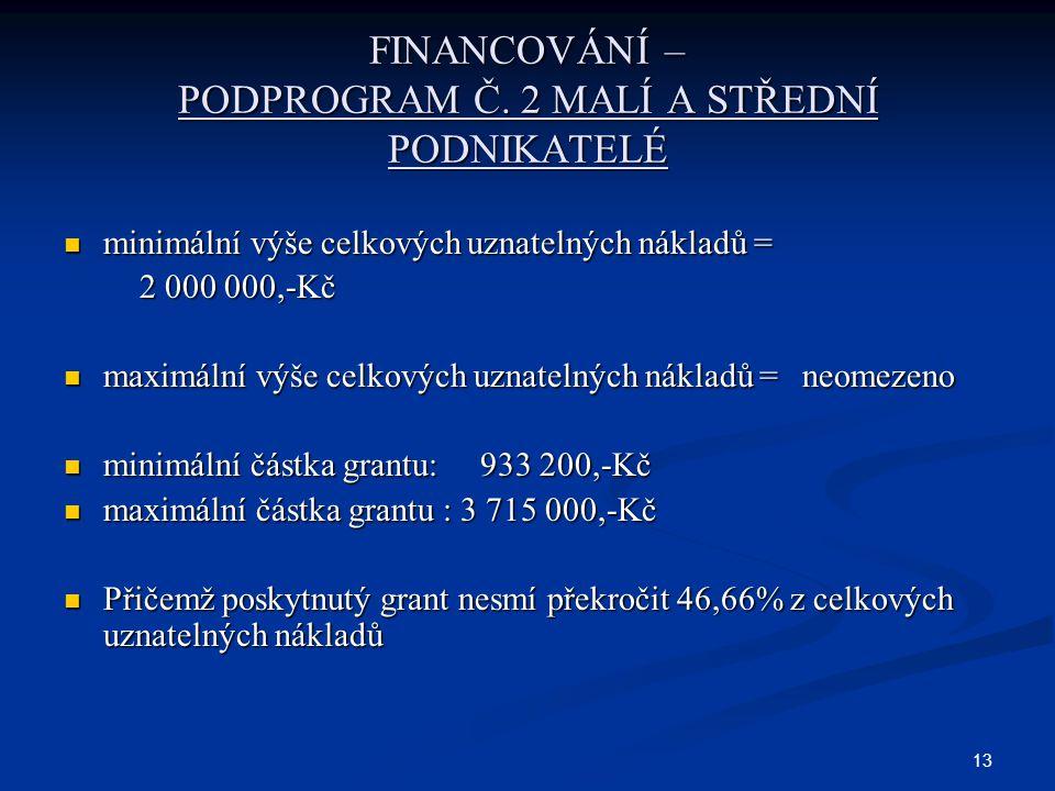 13 FINANCOVÁNÍ – PODPROGRAM Č.