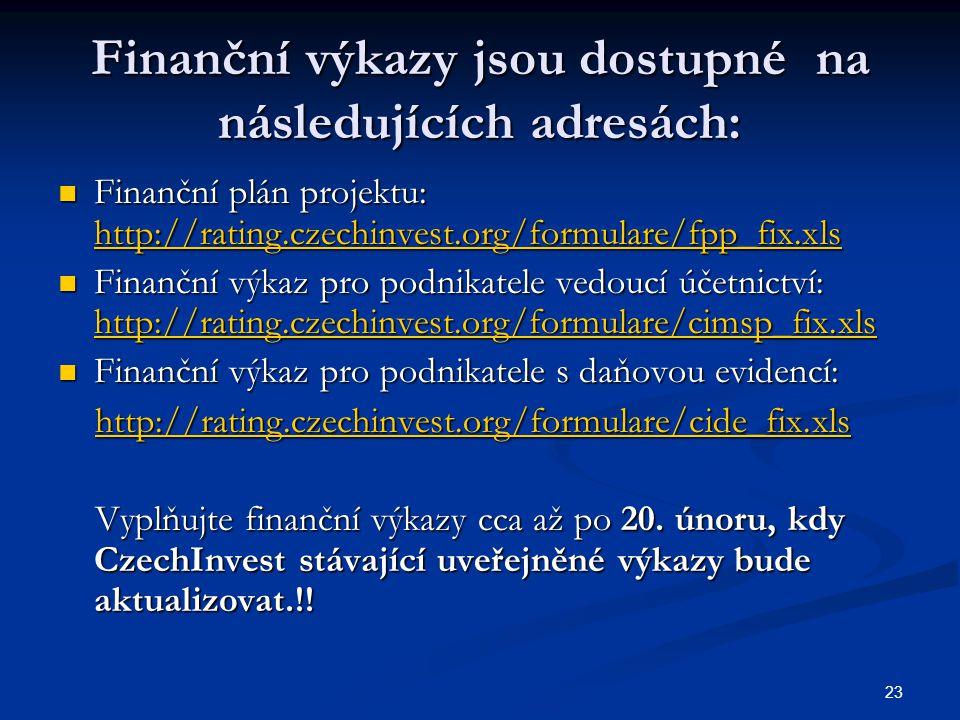 23 Finanční výkazy jsou dostupné na následujících adresách: Finanční plán projektu: http://rating.czechinvest.org/formulare/fpp_fix.xls Finanční plán projektu: http://rating.czechinvest.org/formulare/fpp_fix.xls http://rating.czechinvest.org/formulare/fpp_fix.xls Finanční výkaz pro podnikatele vedoucí účetnictví: http://rating.czechinvest.org/formulare/cimsp_fix.xls Finanční výkaz pro podnikatele vedoucí účetnictví: http://rating.czechinvest.org/formulare/cimsp_fix.xls http://rating.czechinvest.org/formulare/cimsp_fix.xls Finanční výkaz pro podnikatele s daňovou evidencí: Finanční výkaz pro podnikatele s daňovou evidencí: http://rating.czechinvest.org/formulare/cide_fix.xls http://rating.czechinvest.org/formulare/cide_fix.xlshttp://rating.czechinvest.org/formulare/cide_fix.xls Vyplňujte finanční výkazy cca až po 20.