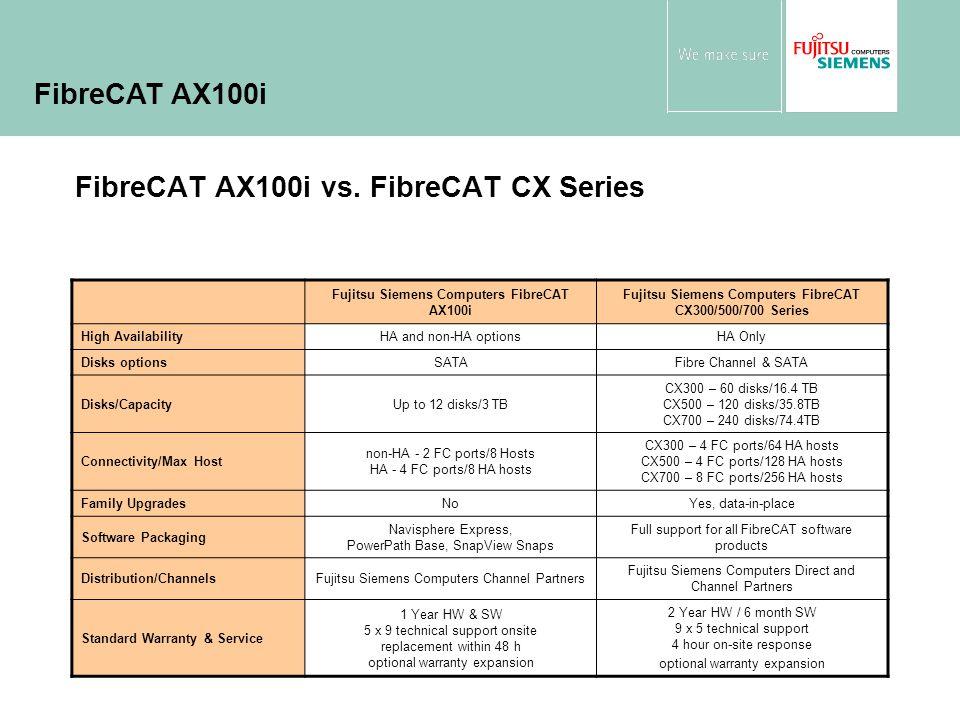 FibreCAT AX100i vs. FibreCAT CX Series Fujitsu Siemens Computers FibreCAT AX100i Fujitsu Siemens Computers FibreCAT CX300/500/700 Series High Availabi