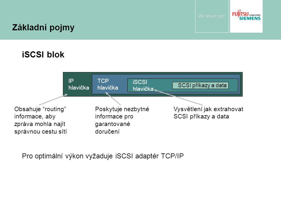 iSCSI blok Pro optimální výkon vyžaduje iSCSI adaptér TCP/IP IP hlavička TCP hlavička iSCSI hlavička SCSI příkazy a data Obsahuje routing informace, aby zpráva mohla najít správnou cestu sítí Poskytuje nezbytné informace pro garantované doručení Vysvětlení jak extrahovat SCSI příkazy a data Základní pojmy