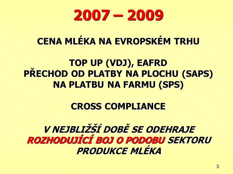3 2007 – 2009 CENA MLÉKA NA EVROPSKÉM TRHU TOP UP (VDJ), EAFRD PŘECHOD OD PLATBY NA PLOCHU (SAPS) NA PLATBU NA FARMU (SPS) CROSS COMPLIANCE V NEJBLIŽŠÍ DOBĚ SE ODEHRAJE ROZHODUJÍCÍ BOJ O PODOBU SEKTORU PRODUKCE MLÉKA
