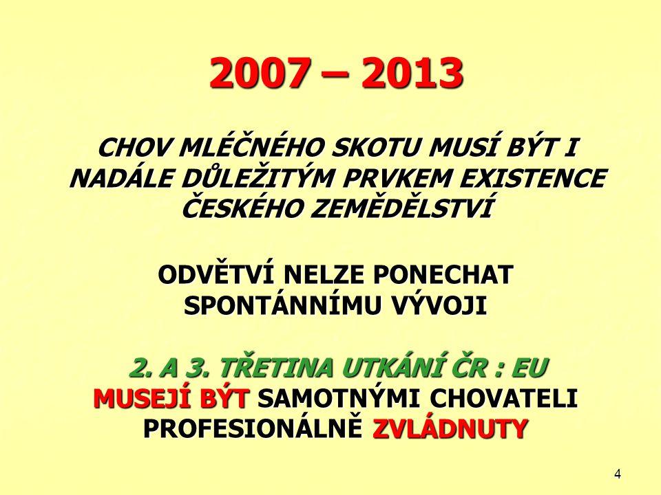 25 ÚSPĚŠNÝ ZEMĚDĚLSKÝ PODNIK V ROCE 2010 MANAGEMENT USKUTEČŇUJÍ SE PRAVIDELNÉ KONTROLNÍ DNY ZÁPISY Z NICH S ULOŽENÝMI ÚKOLY PERMANENTNÍ KOMUNIKACE
