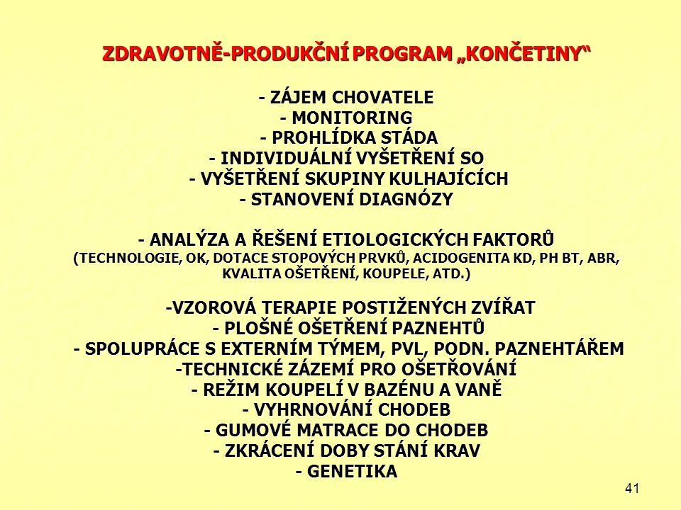 """41 ZDRAVOTNĚ-PRODUKČNÍ PROGRAM """"KONČETINY - ZÁJEM CHOVATELE - MONITORING - PROHLÍDKA STÁDA - INDIVIDUÁLNÍ VYŠETŘENÍ SO - VYŠETŘENÍ SKUPINY KULHAJÍCÍCH - STANOVENÍ DIAGNÓZY - ANALÝZA A ŘEŠENÍ ETIOLOGICKÝCH FAKTORŮ (TECHNOLOGIE, OK, DOTACE STOPOVÝCH PRVKŮ, ACIDOGENITA KD, PH BT, ABR, KVALITA OŠETŘENÍ, KOUPELE, ATD.) -VZOROVÁ TERAPIE POSTIŽENÝCH ZVÍŘAT - PLOŠNÉ OŠETŘENÍ PAZNEHTŮ - SPOLUPRÁCE S EXTERNÍM TÝMEM, PVL, PODN."""
